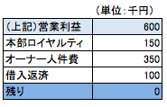 スクリーンショット 2015-12-24 10.55.27